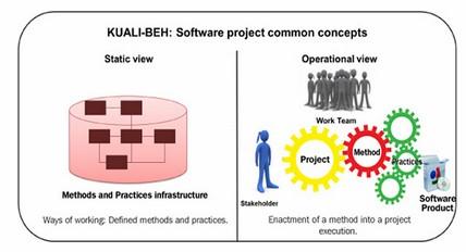 Webinar gratuito kuali beh como especificacin formal del object webinar gratuito kuali beh como especificacin formal del object management group malvernweather Choice Image