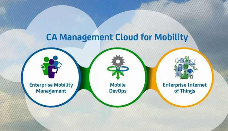 ca management cloud for mobility