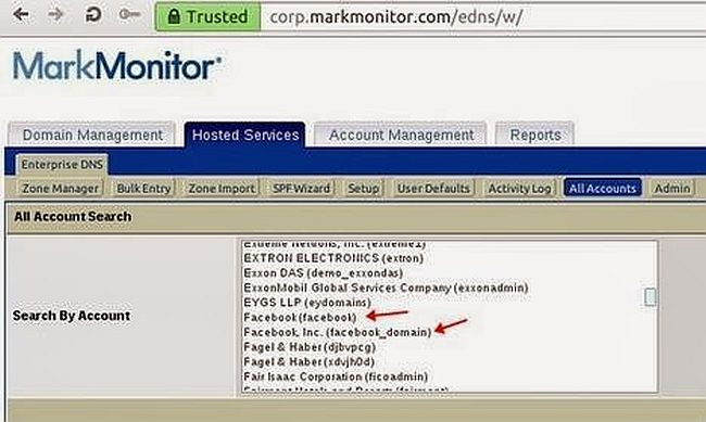 Consola de Mark Monitor (captura: ESET)