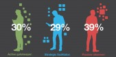 BYOA_infographic-800px