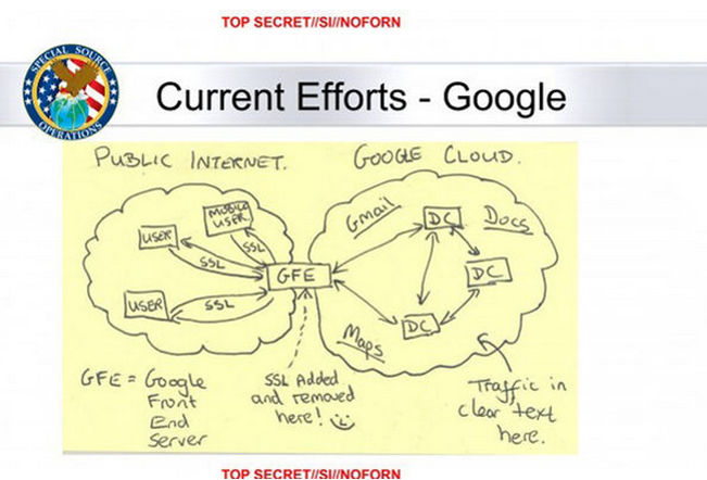 El apunte de la NSA con refleja el tono desenfadado con que la organización hace su trabajo. Fotografía: Edward Snowden vía Glenn Greenwald.