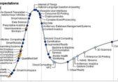 Gráfico de Gartner sobre hype 2014. En la cúspide se ubica Internet de las Cosas