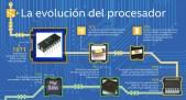 El microprocesador cumple 43 años el 15 de noviembre