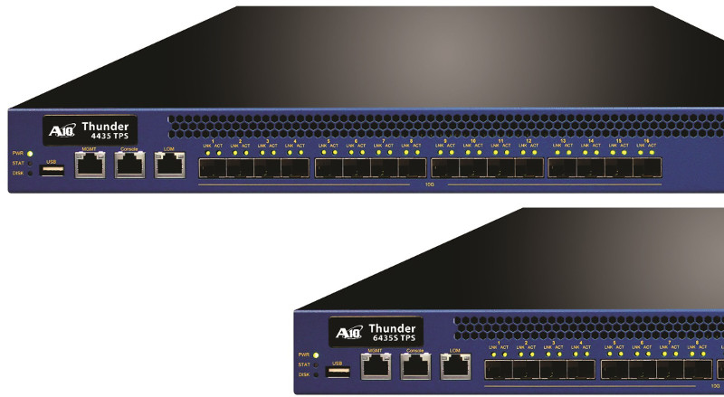 A10Networks_Serie Thunder TPS_4