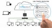 Wedge Cloud Network Defense