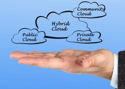 Nube hibrida, publica, privada