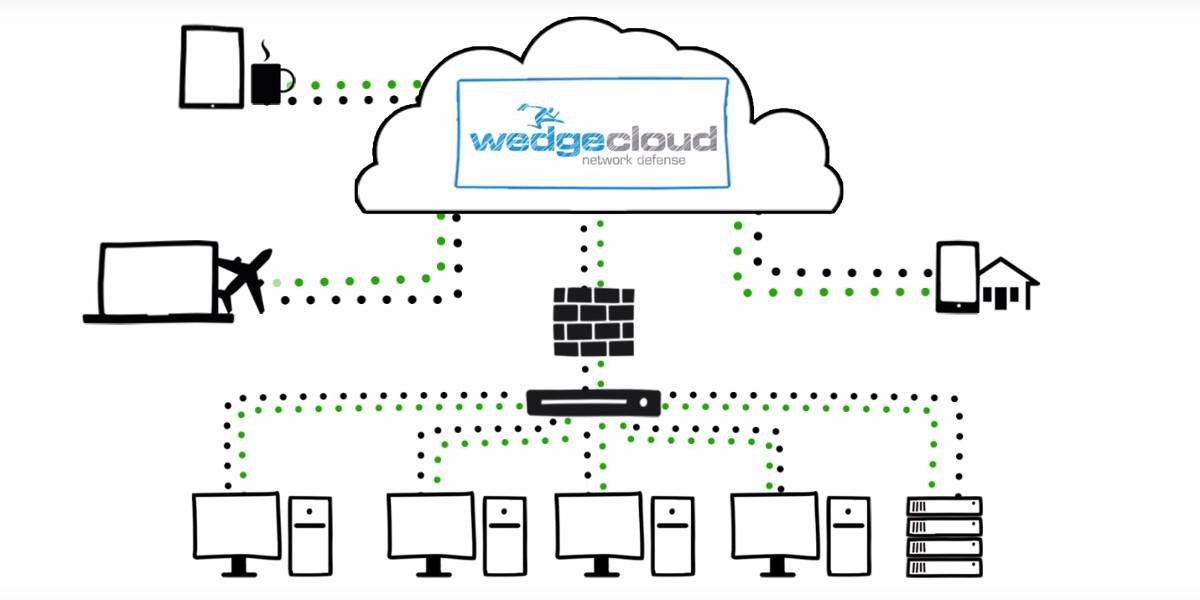 WedgeNetworks