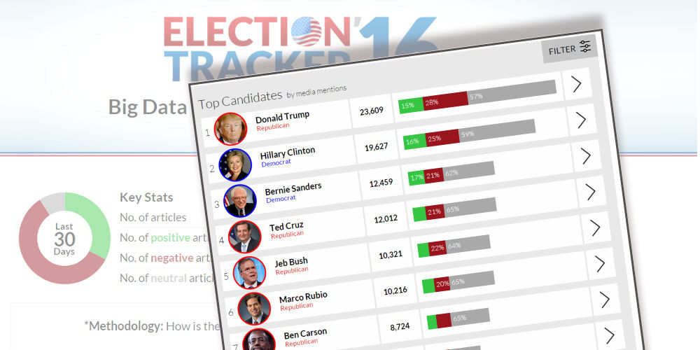 Election tracker