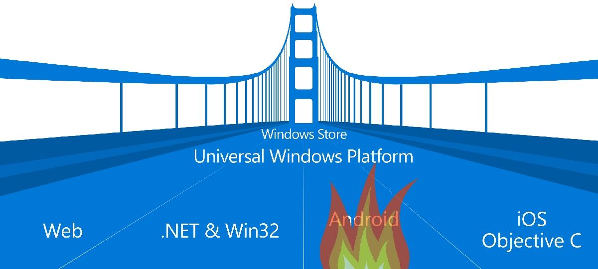 windows-puente-android-en-llamas