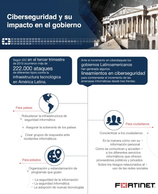 infografia-fortinet-gobierno