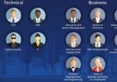 RSA informe riesgo cibernetico empresas