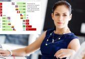 Mujeres en la red vista por país América Latina