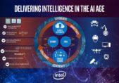 Intel Inteligencia Artificial