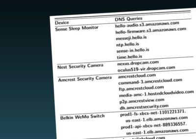Estudio vulnerabilidades IoT Universida de Princeton