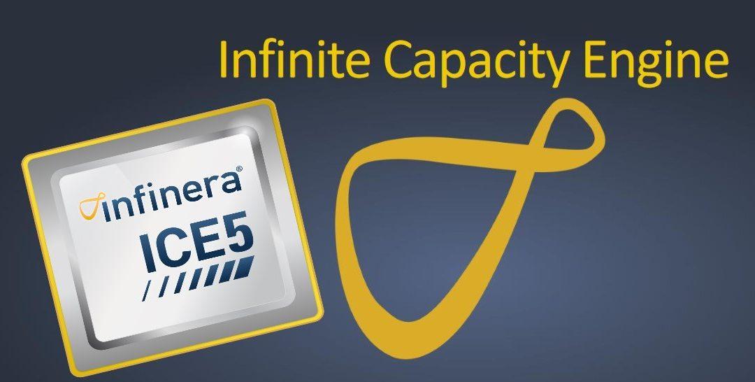 Infinera anuncia el primer motor óptico de 2.4Tb/s de la industria