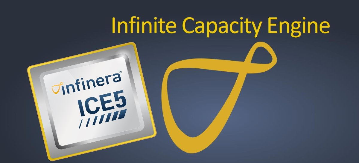 Infinera-Infinite-Capacity-Engine-5