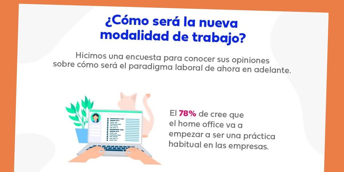 Latinoamérica: el 62,2% de los encuestados afirma que es más productivo en su casa que en la oficina