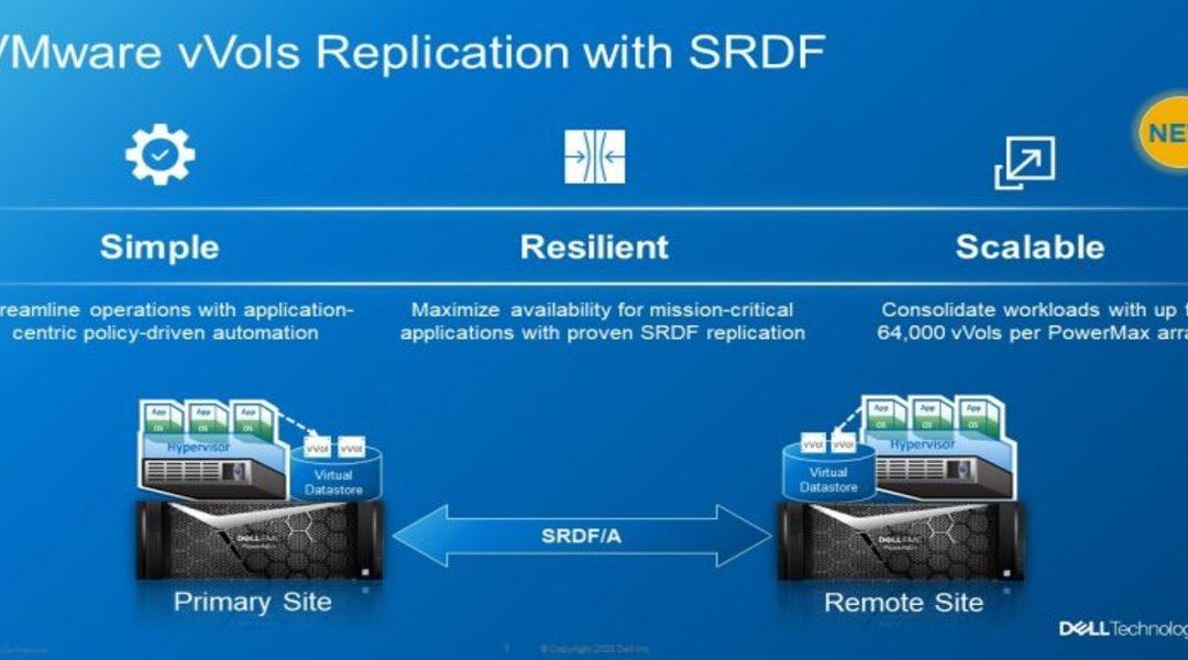 Dell anuncia innovaciones en cartera de infraestructura para entornos VMware