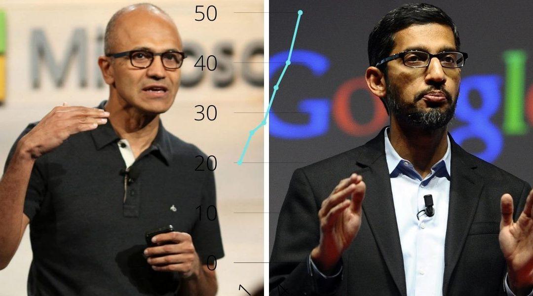 La popularidad de la nube dispara las ganancias de Google y Microsoft