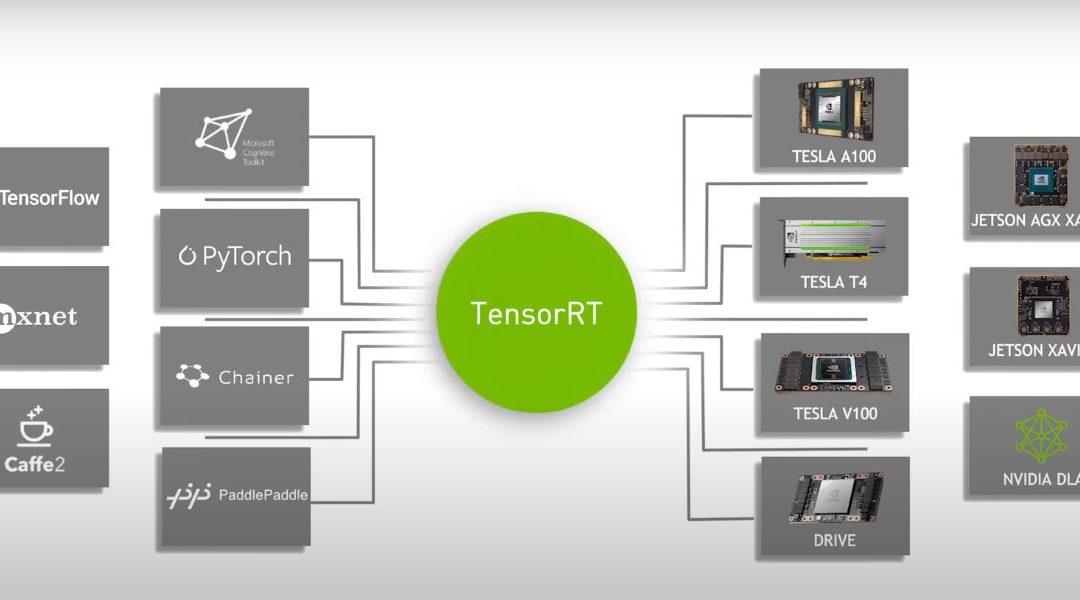 NVIDIA acelera el rendimiento de la inferencia de la IA con TensorRT 8